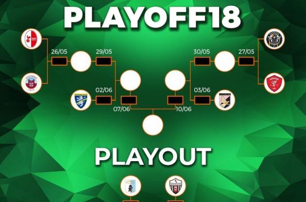 Calendario Play Off Serie B.Serie B Playoff Ufficializzato Il Nuovo Calendario